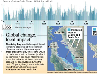 Bay Area Sea level rise simulation